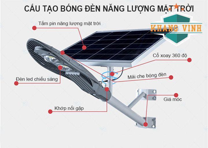 Cấu tạo đèn năng lượng mặt trời.